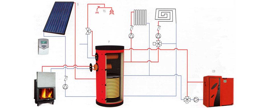 Come riscaldare l acqua sanitaria termosifoni in ghisa for Connessioni idrauliche di acqua calda sanitaria